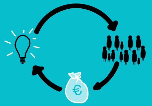 Crowdfunding: conviértete en promotor por 147€